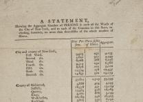 Census results, New York State, ca. 1800. (Gilder Lehrman Collection)