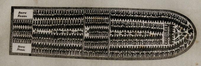 The Middle Passage, 1749 | Gilder Lehrman Institute of ...