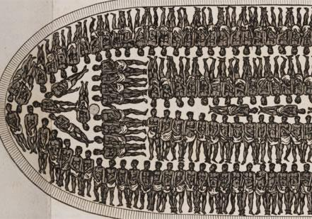 Diagram of an African slave ship, printed in Thomas Clarkson, The History of the Rise, Progress, and Accomplishment of the Abolition of the Slave-Trade by the British Parliament, Vol. 2 (London, 1808). (Gilder Lehrman Collection)