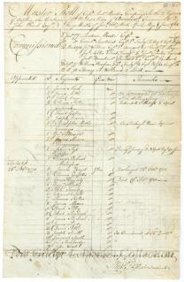 [Muster roll for Captain Andrew Moodie's Company]